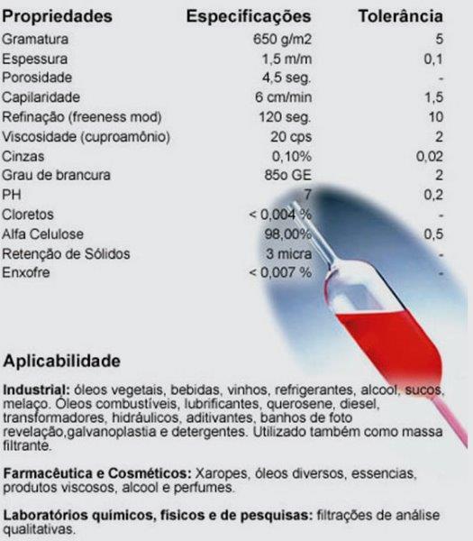 FILTROS DE PAPEL